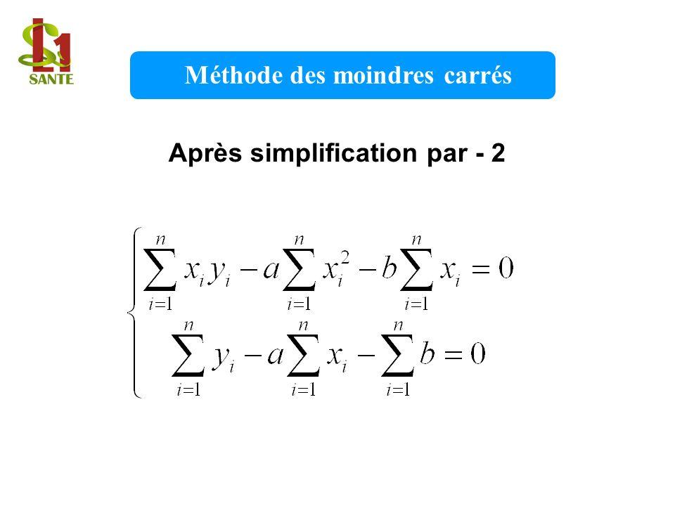 Méthode des moindres carrés Après simplification par - 2
