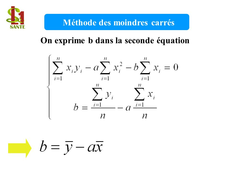 Méthode des moindres carrés On exprime b dans la seconde équation