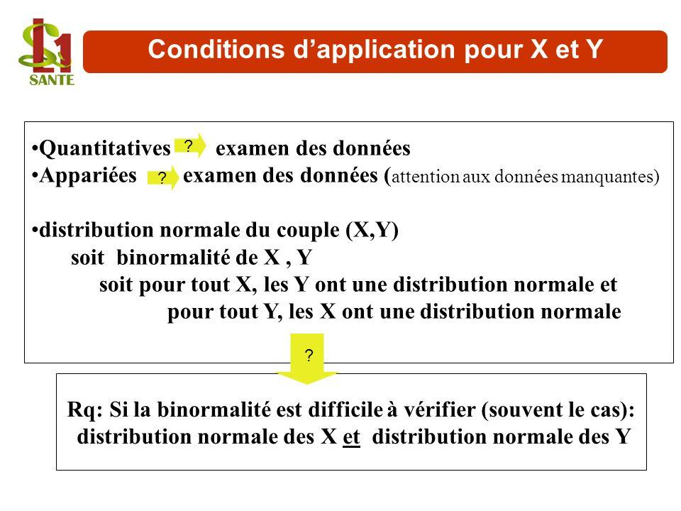 Conditions d'application pour X et Y