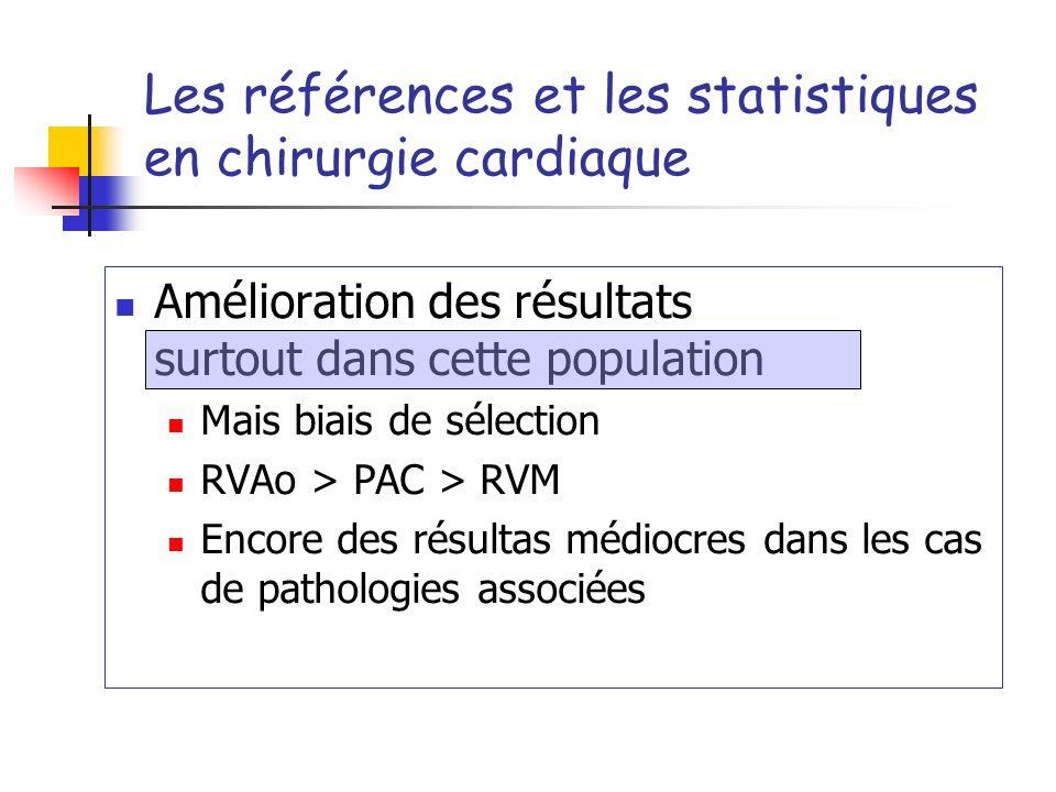 Les références et les statistiques en chirurgie cardiaque