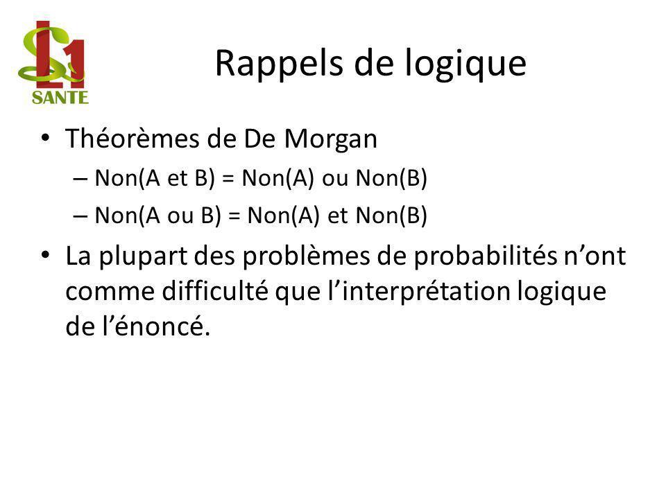 Rappels de logique Théorèmes de De Morgan