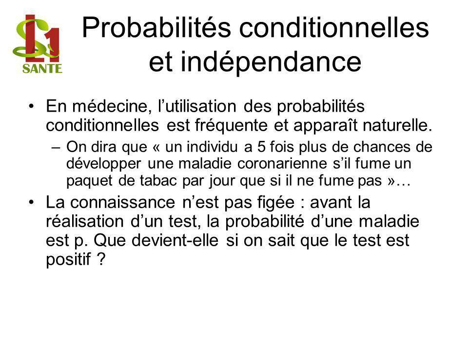 Probabilités conditionnelles et indépendance