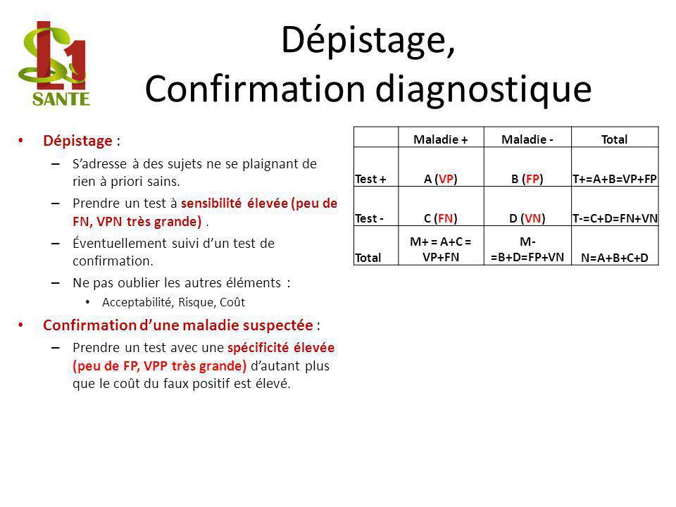 Dépistage, Confirmation diagnostique