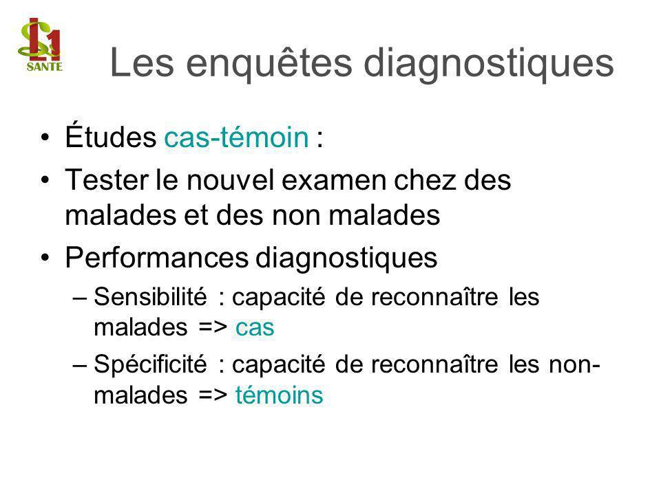 Les enquêtes diagnostiques