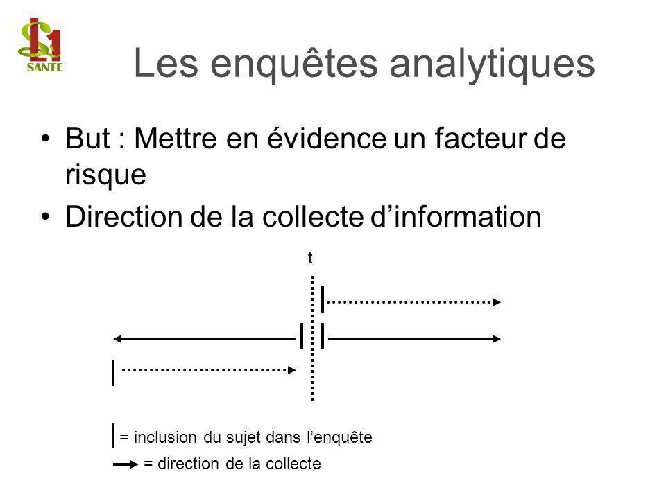 Les enquêtes analytiques