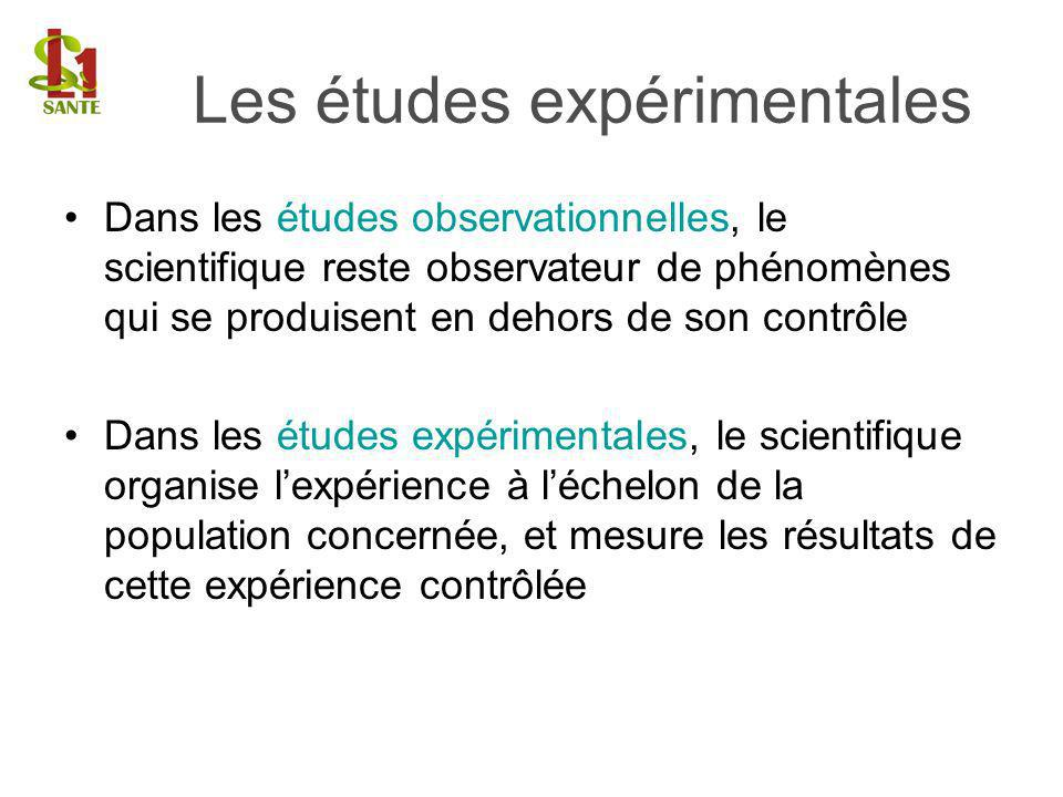 Les études expérimentales