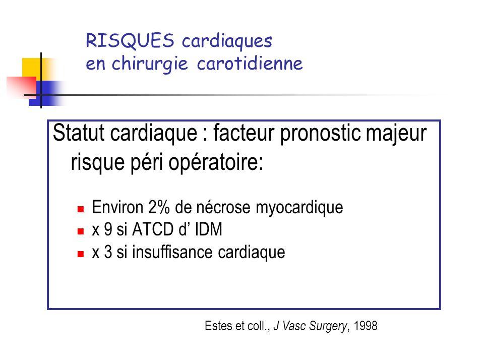 RISQUES cardiaques en chirurgie carotidienne