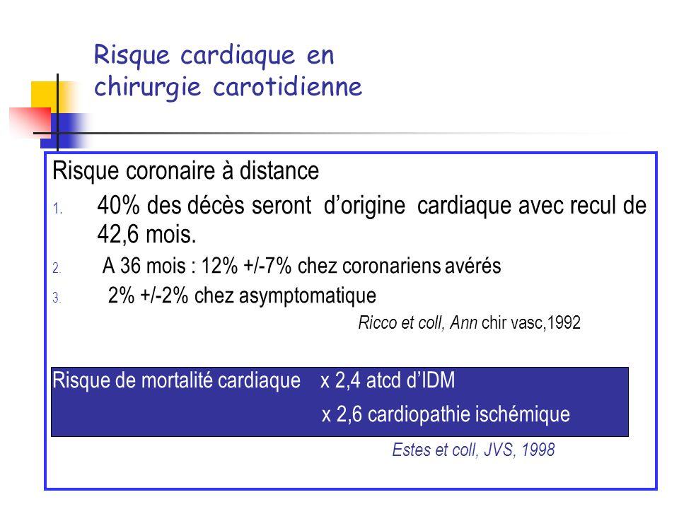 Risque cardiaque en chirurgie carotidienne