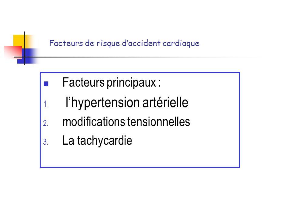 Facteurs de risque d'accident cardiaque
