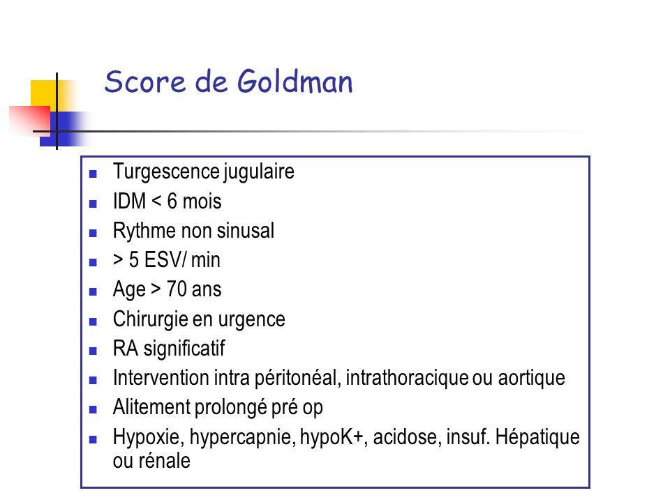 Score de Goldman Turgescence jugulaire IDM < 6 mois