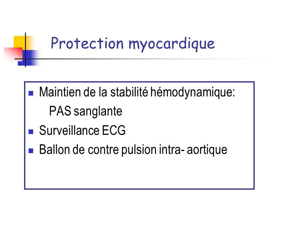 Protection myocardique