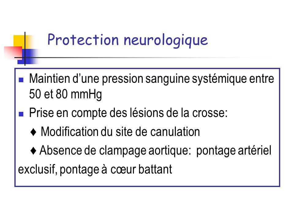 Protection neurologique