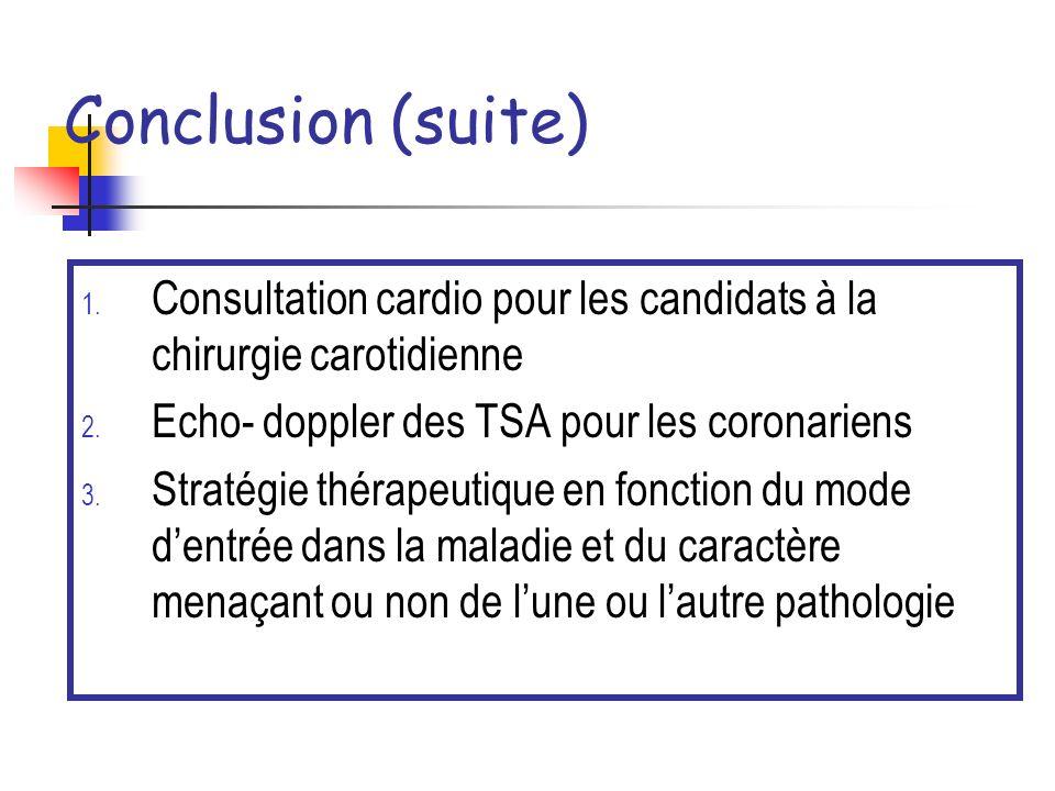 Conclusion (suite) Consultation cardio pour les candidats à la chirurgie carotidienne. Echo- doppler des TSA pour les coronariens.