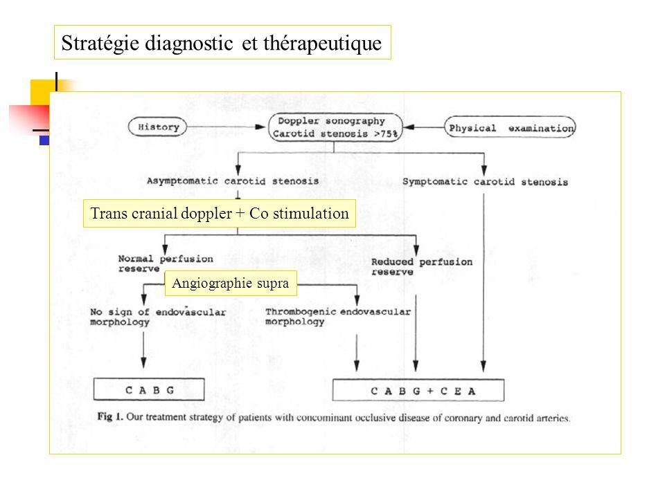 Stratégie diagnostic et thérapeutique