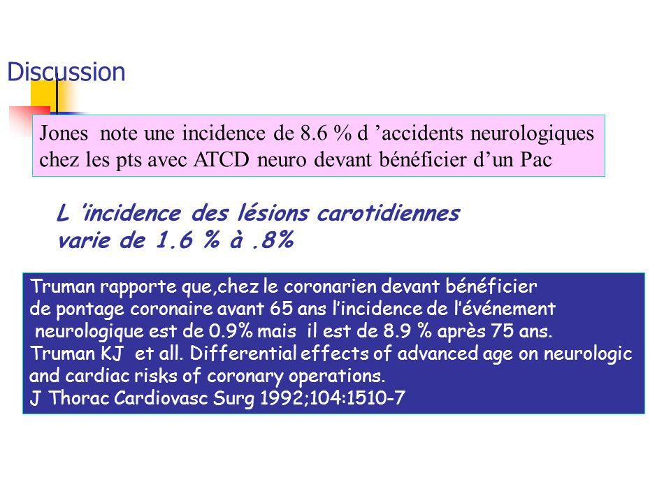 Discussion Jones note une incidence de 8.6 % d 'accidents neurologiques. chez les pts avec ATCD neuro devant bénéficier d'un Pac.