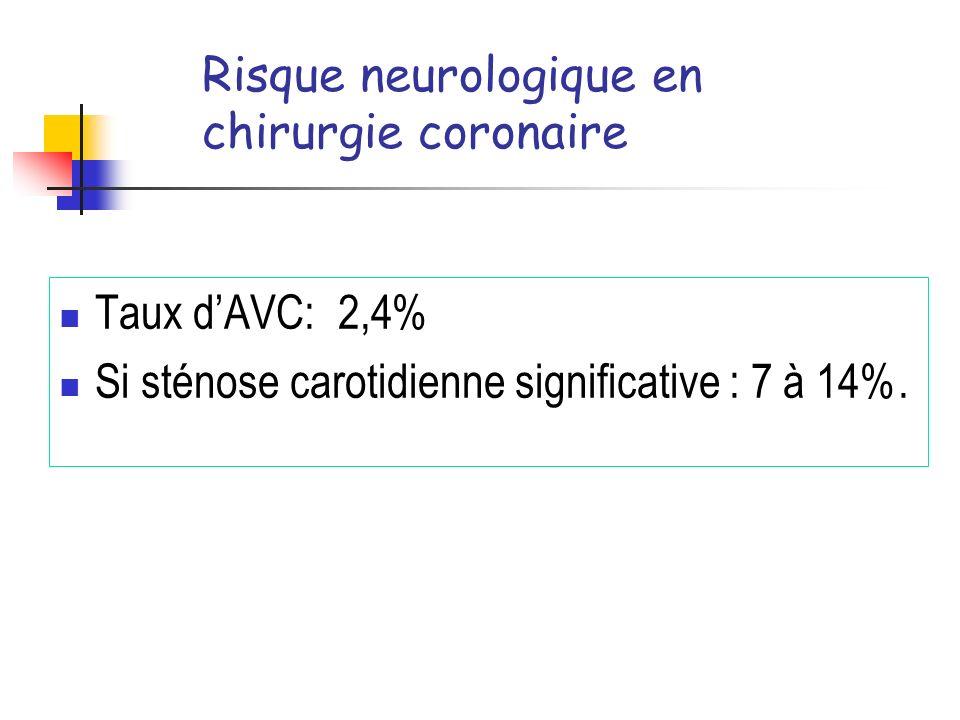 Risque neurologique en chirurgie coronaire