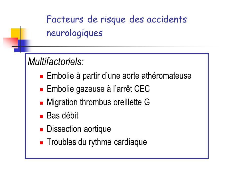 Facteurs de risque des accidents neurologiques
