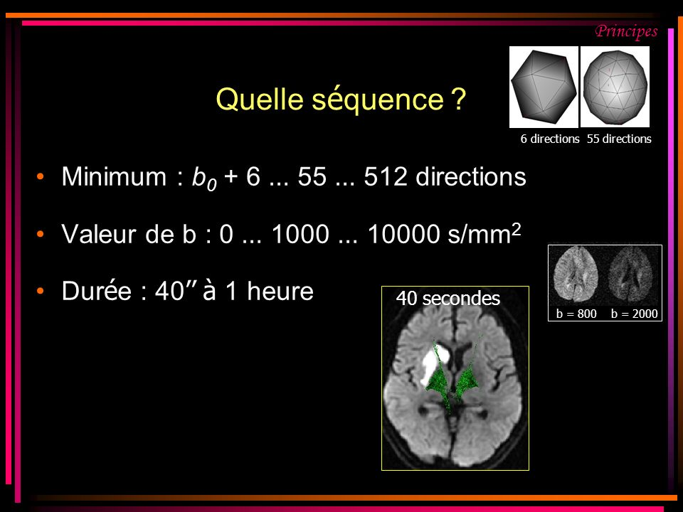 Quelle séquence Minimum : b0 + 6 … 55 … 512 directions