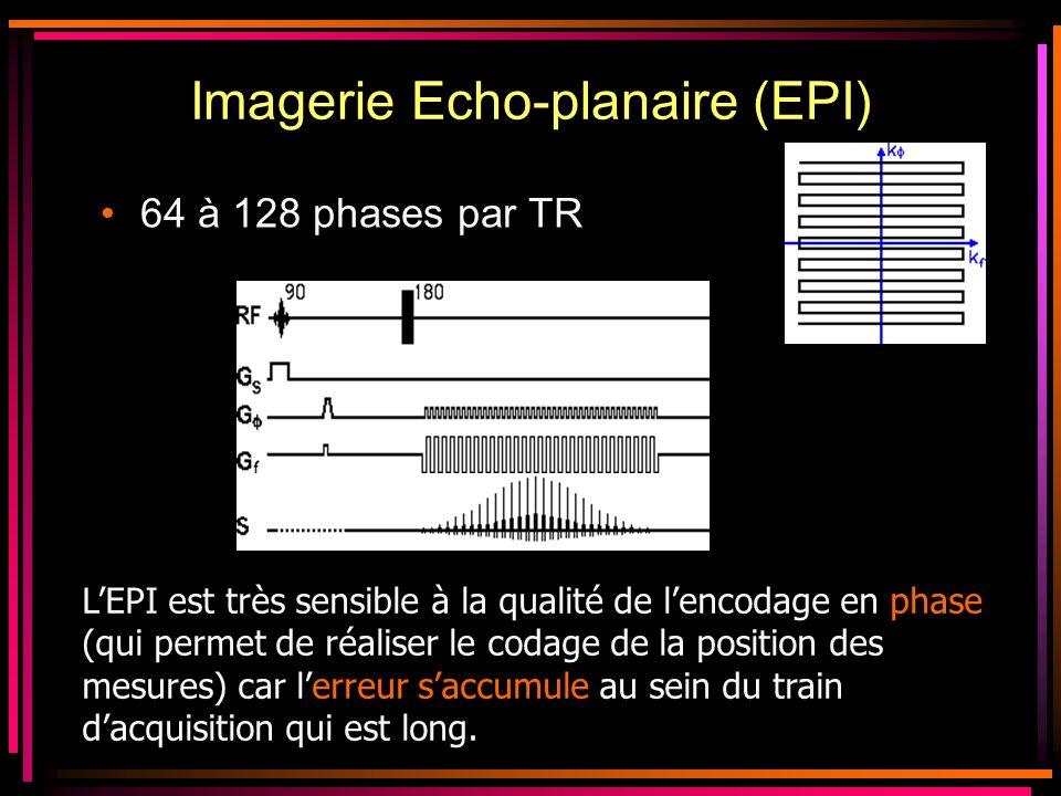 Imagerie Echo-planaire (EPI)