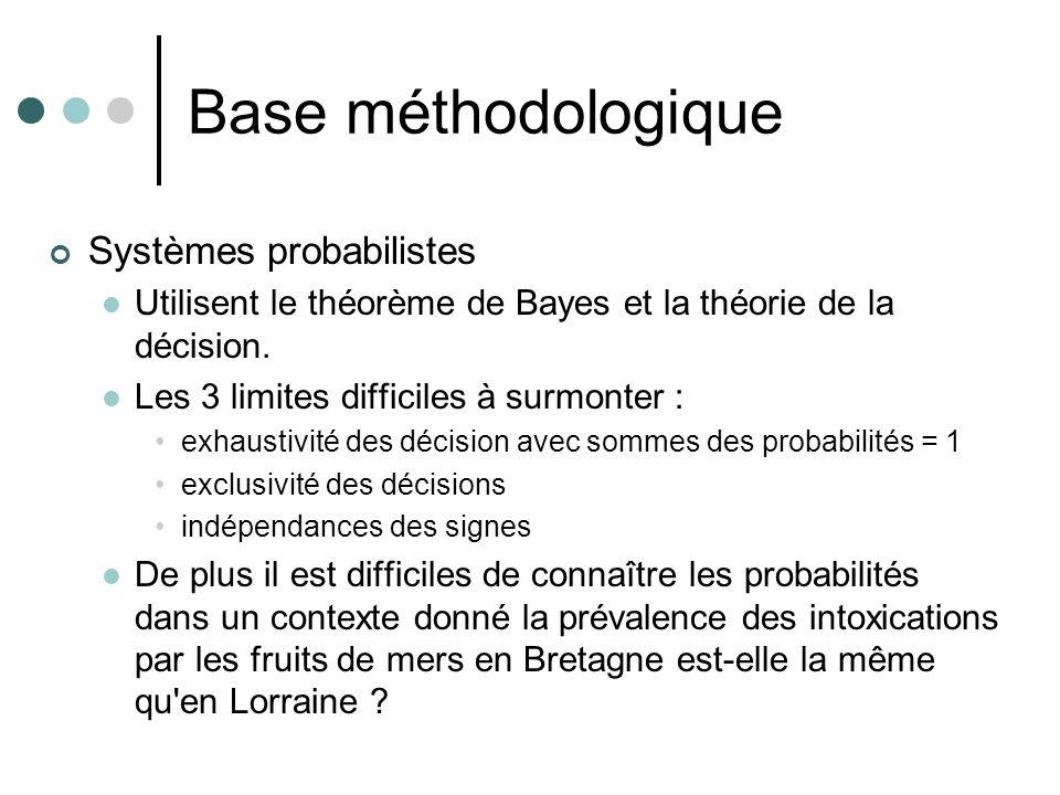 Base méthodologique Systèmes probabilistes