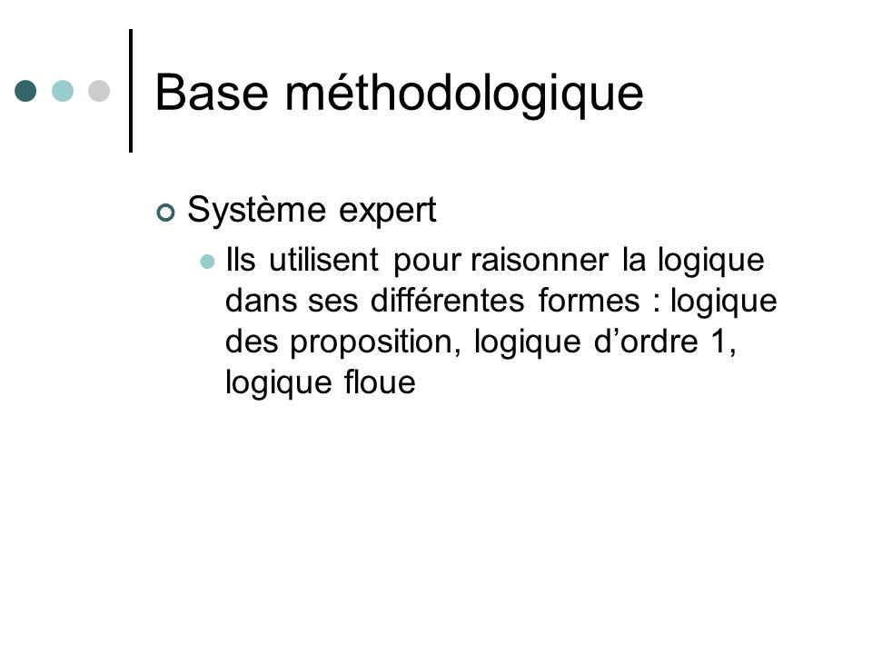 Base méthodologique Système expert