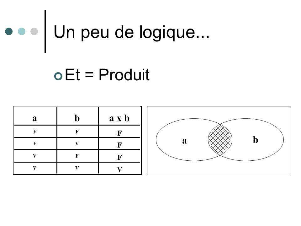Un peu de logique... Et = Produit F V a b a x b a b