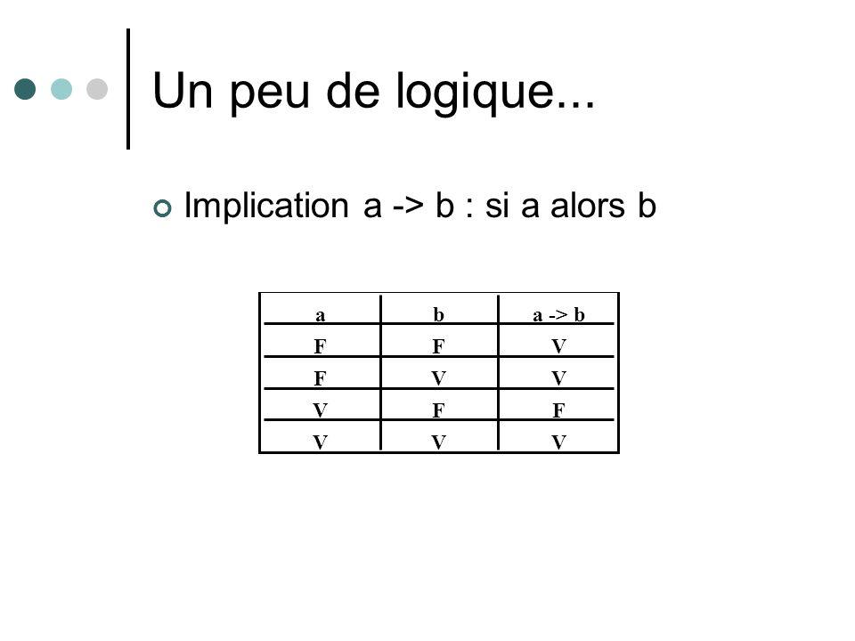 Un peu de logique... Implication a -> b : si a alors b F V a b