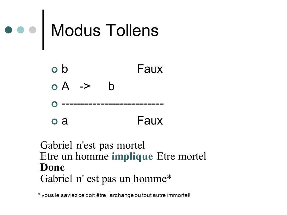 Modus Tollens b Faux A -> b -------------------------- a Faux