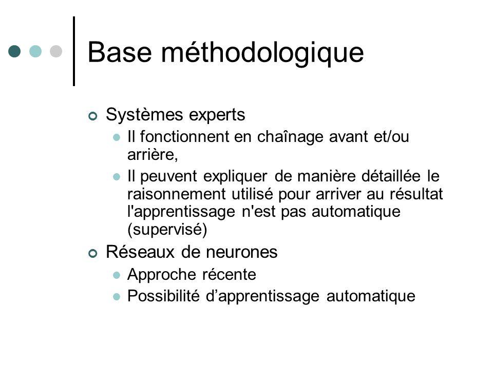 Base méthodologique Systèmes experts Réseaux de neurones