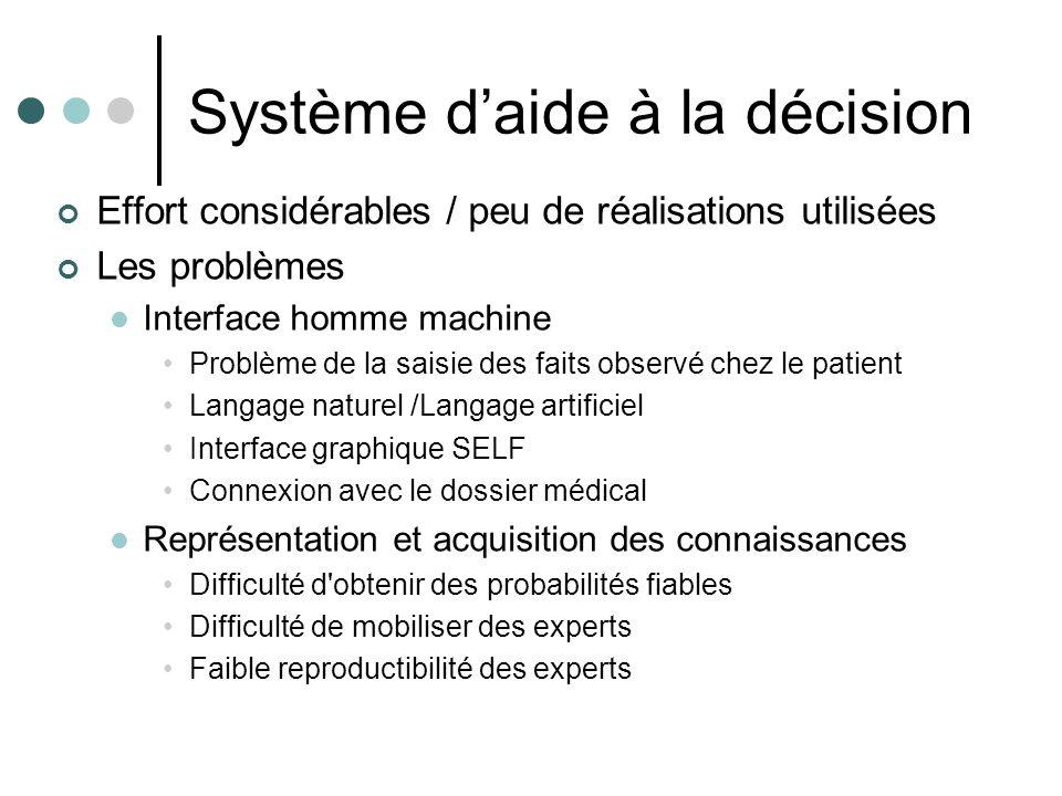 Système d'aide à la décision