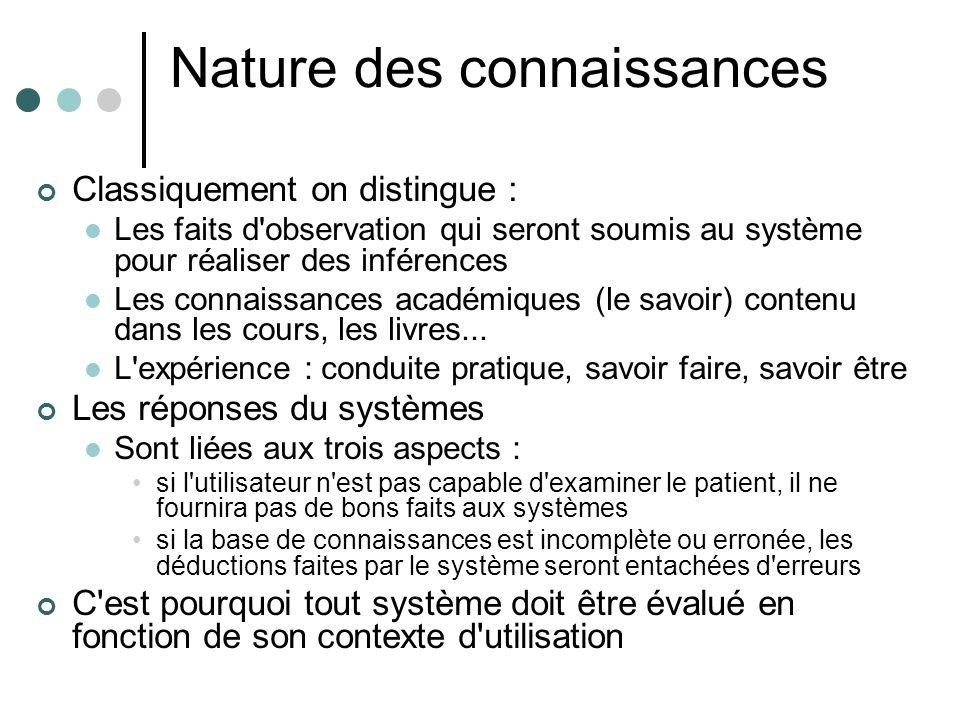 Nature des connaissances