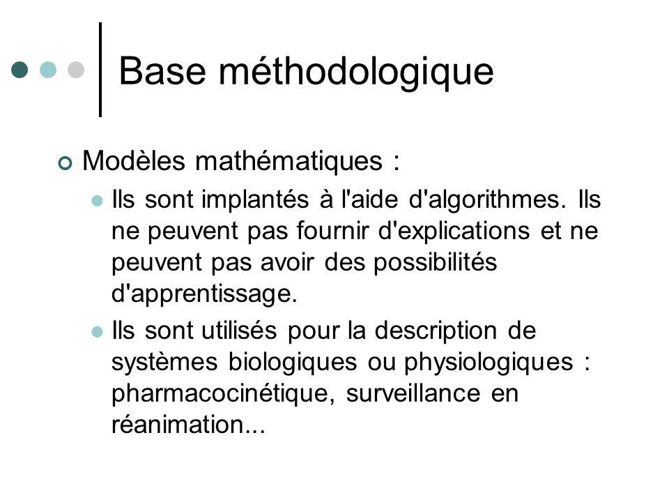 Base méthodologique Modèles mathématiques :