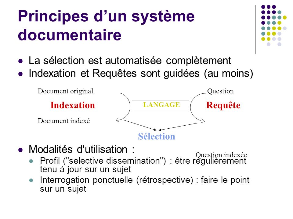 Principes d'un système documentaire