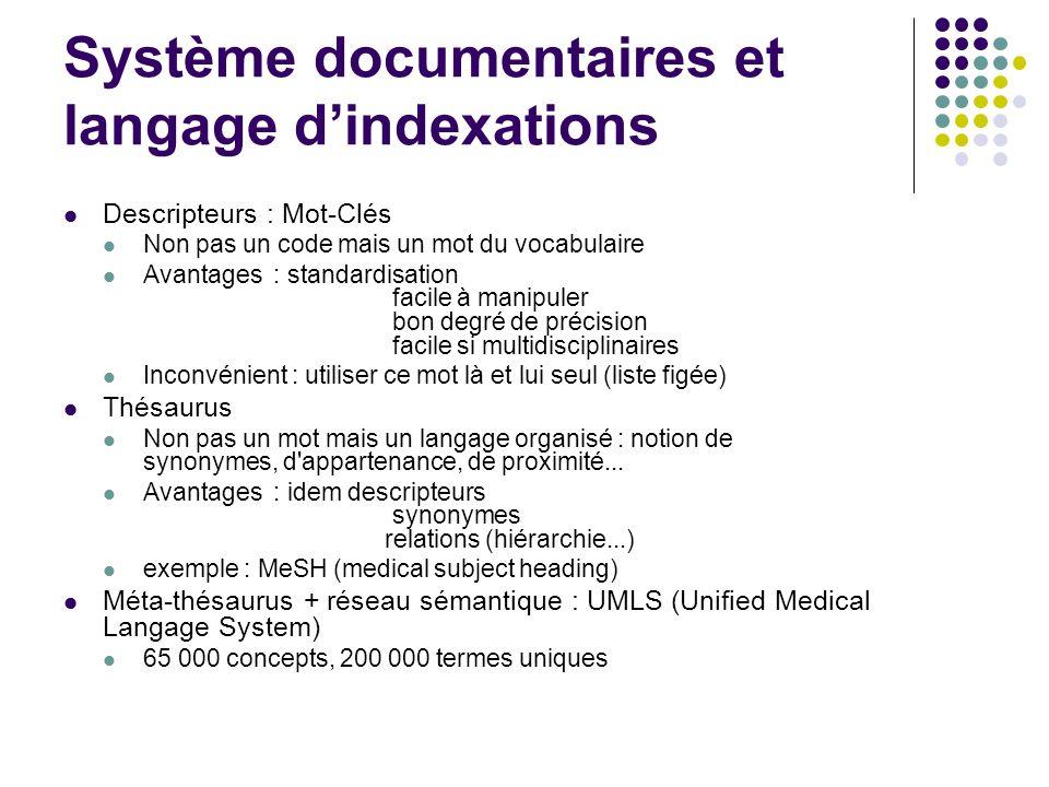 Système documentaires et langage d'indexations
