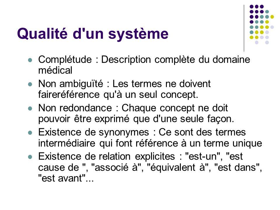 Qualité d un système Complétude : Description complète du domaine médical.
