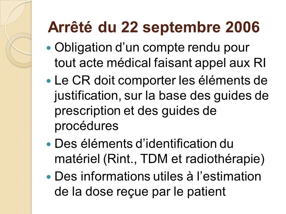 Arrêté du 22 septembre 2006 Obligation d'un compte rendu pour tout acte médical faisant appel aux RI.