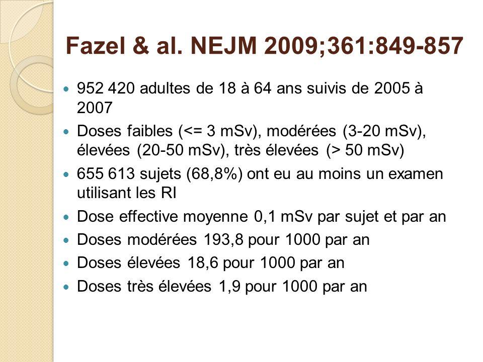 Fazel & al. NEJM 2009;361:849-857 952 420 adultes de 18 à 64 ans suivis de 2005 à 2007.