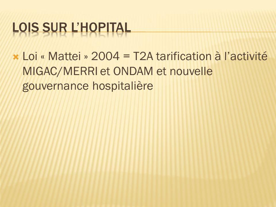 LOIS SUR L'HOPITAL Loi « Mattei » 2004 = T2A tarification à l'activité MIGAC/MERRI et ONDAM et nouvelle gouvernance hospitalière.