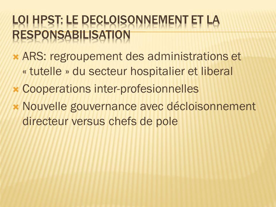 Loi HPST: le decloisonnement et la responsabilisation
