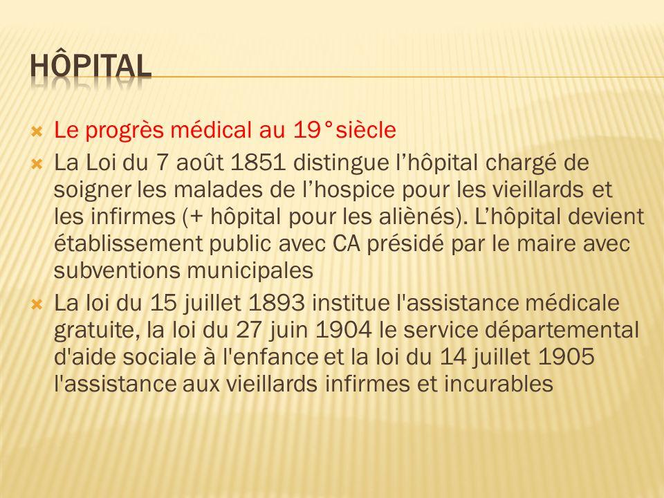 HôPITAL Le progrès médical au 19°siècle