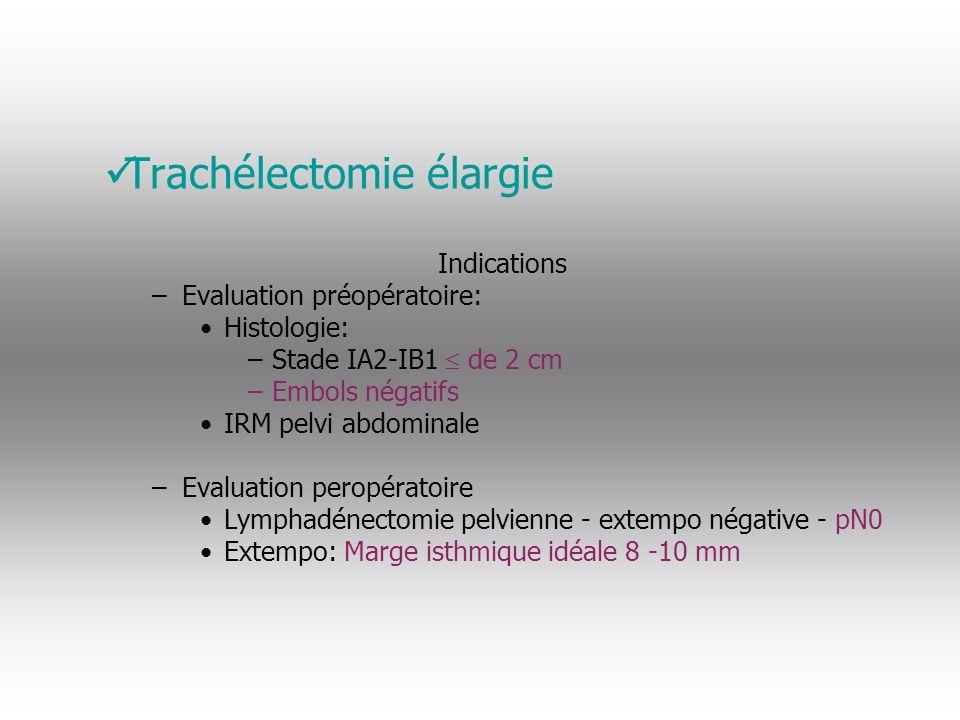 Trachélectomie élargie