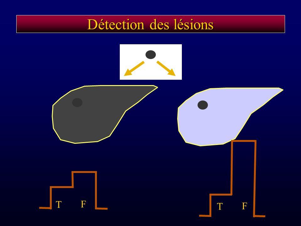 Détection des lésions T F