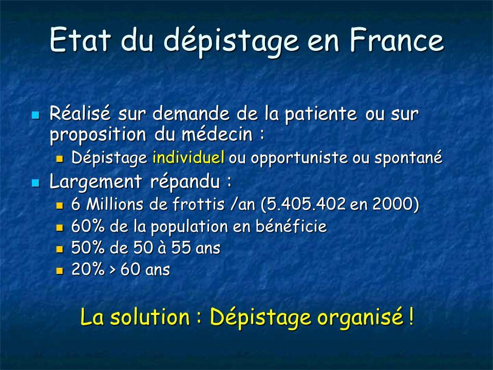 Etat du dépistage en France