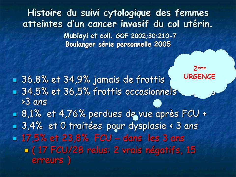 34,5% et 36,5% frottis occasionnels toujours >3 ans