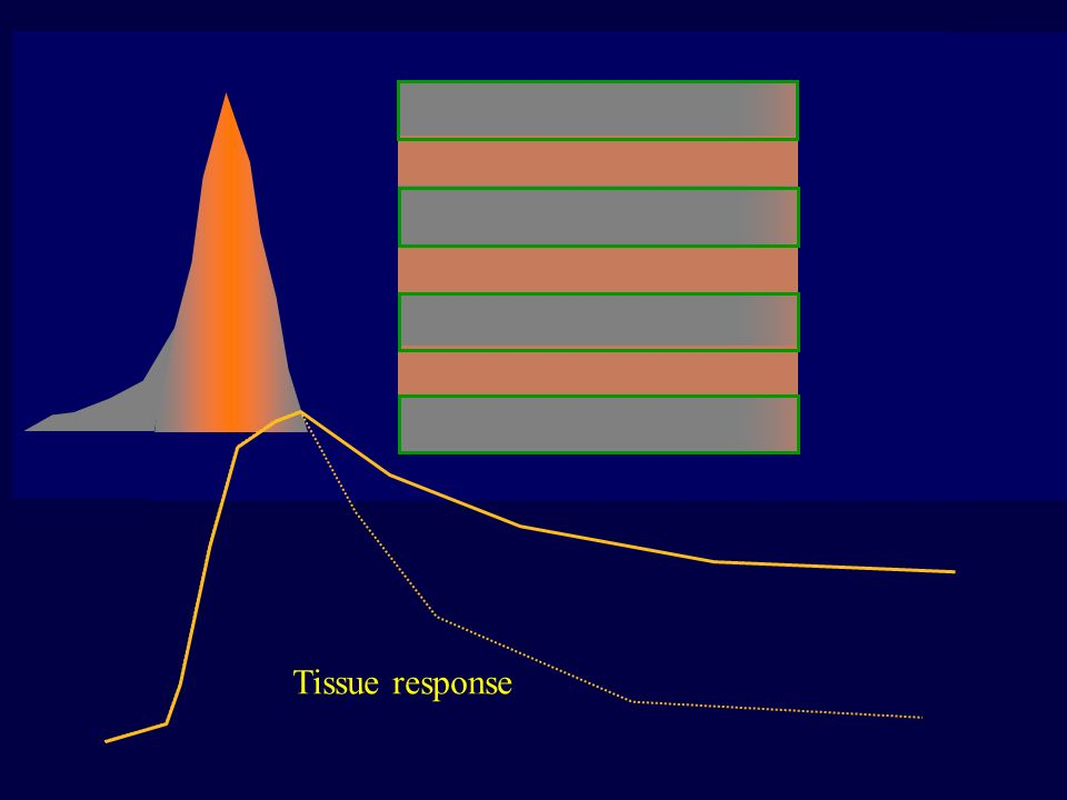 Tissue response