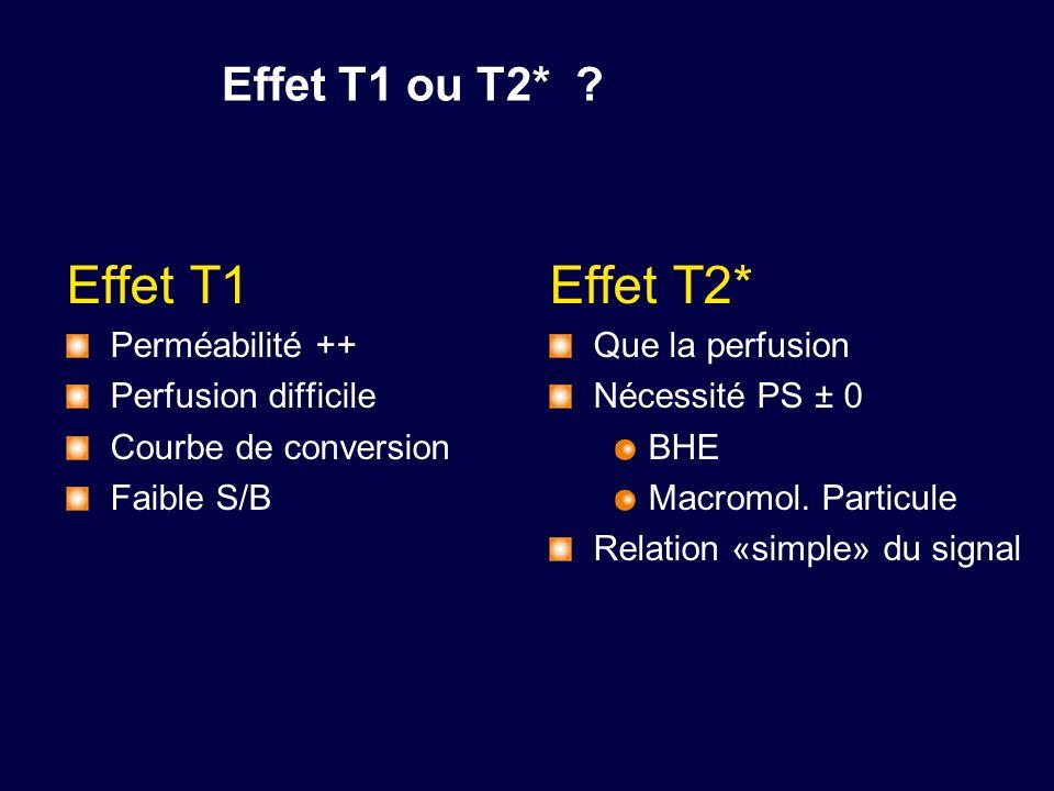 Effet T1 Effet T2* Effet T1 ou T2* Perméabilité ++