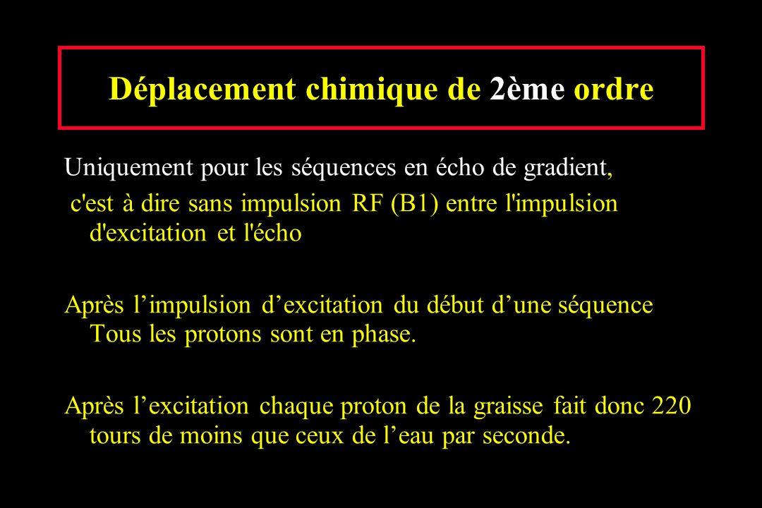 Déplacement chimique de 2ème ordre