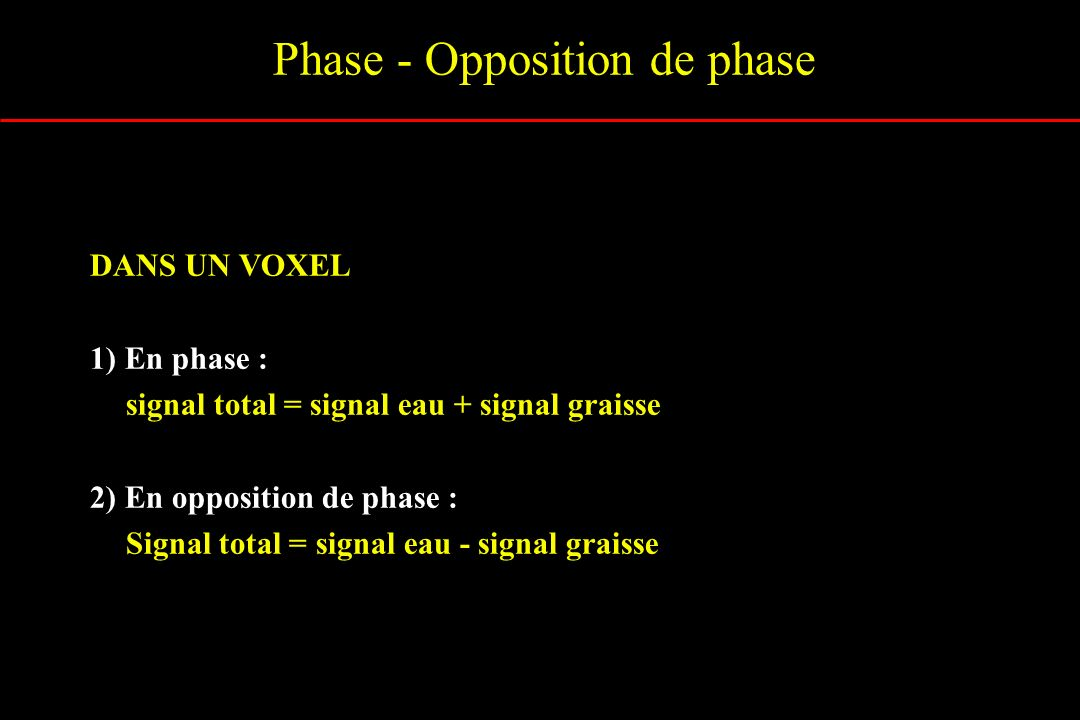 Phase - Opposition de phase