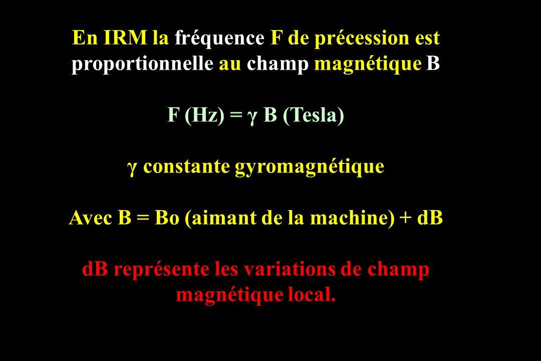 En IRM la fréquence F de précession est