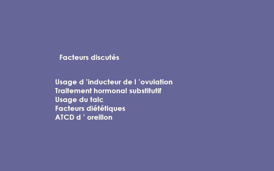 Facteurs discutés Usage d 'inducteur de l 'ovulation. Traitement hormonal substitutif. Usage du talc.